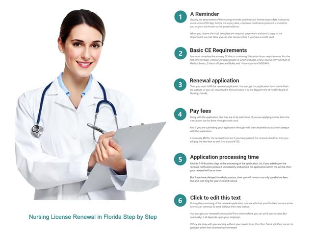 Nursing License Renewal in Florida Step by Step